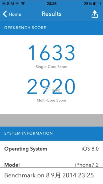 Geekbench iphone6 2