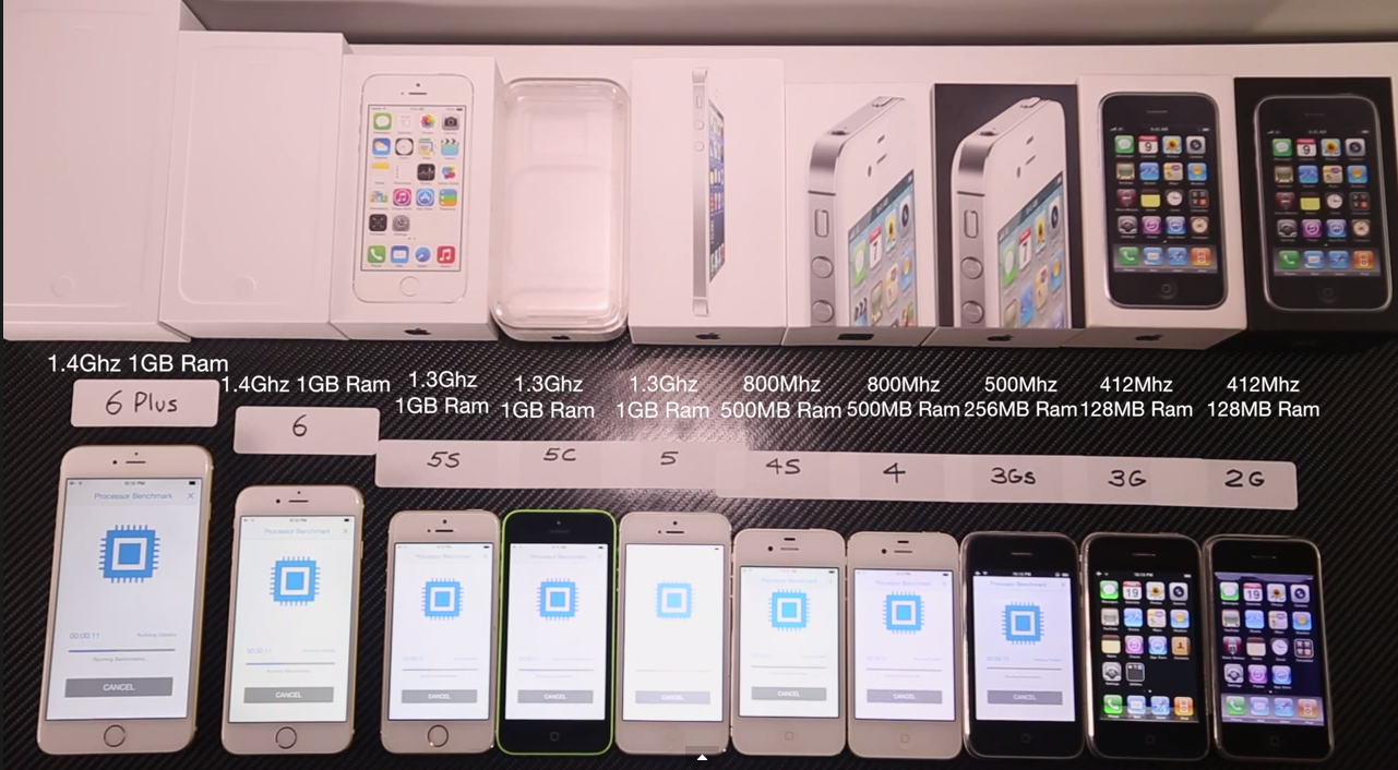 iPhone_Comparison
