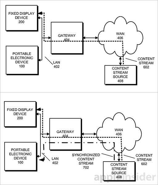 apple_patent_reverse_airplay