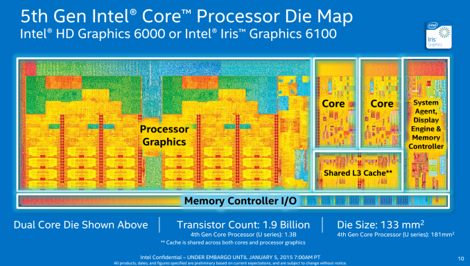 Intel_Broadwell_Chips
