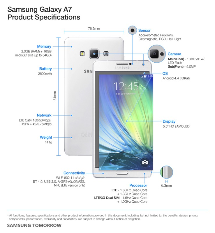 Samsung Galaxy A7 Series Products Specifications 2