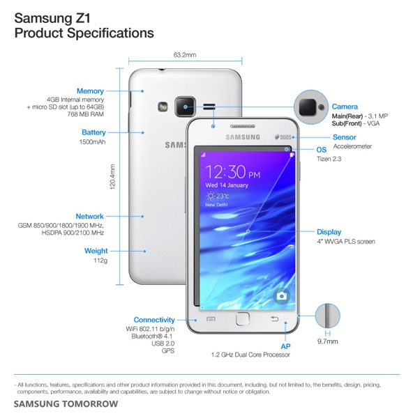 Samsung Z1 Product Specifications1