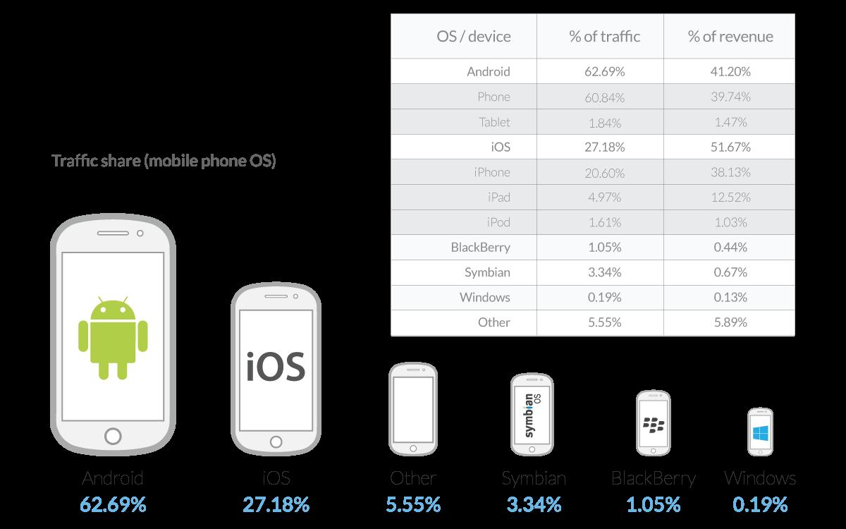 mobile_ad_revenue_2014