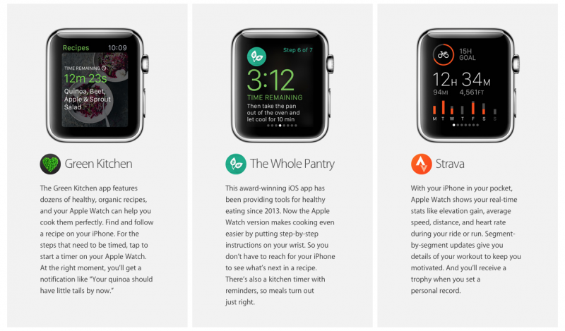 The Whole Pantry Apple Watch 800x469