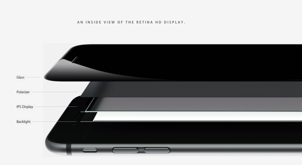 iphone-6-display.png