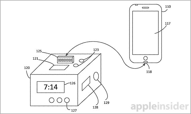 Apple dock patent