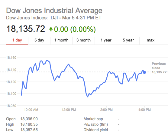 Dow jones apple