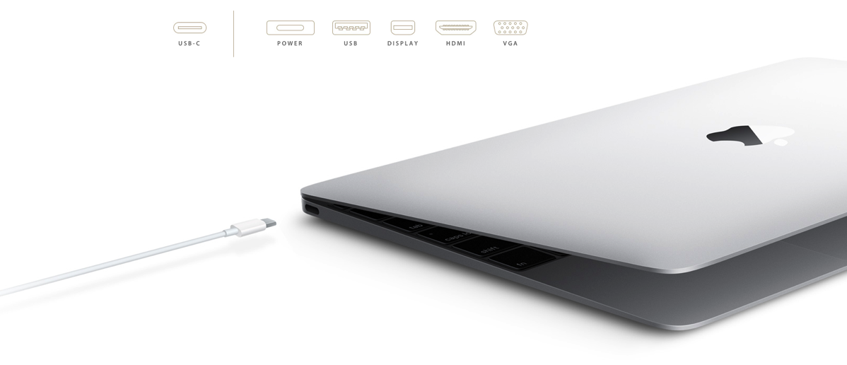 Macbook usb c