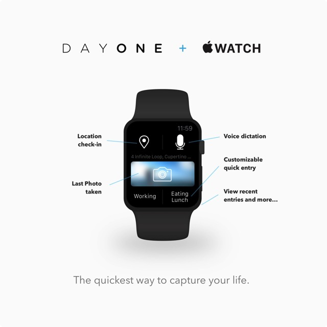 DayOne Watch