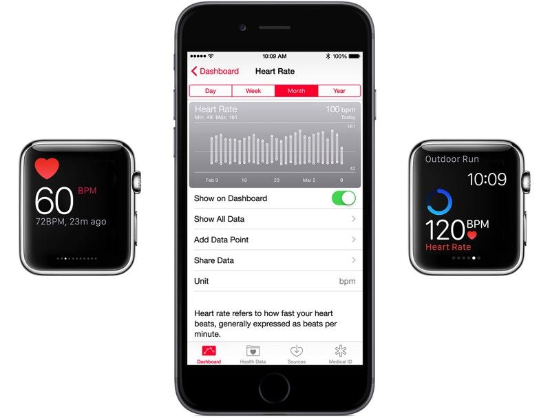 Watch heart rate monitor hero