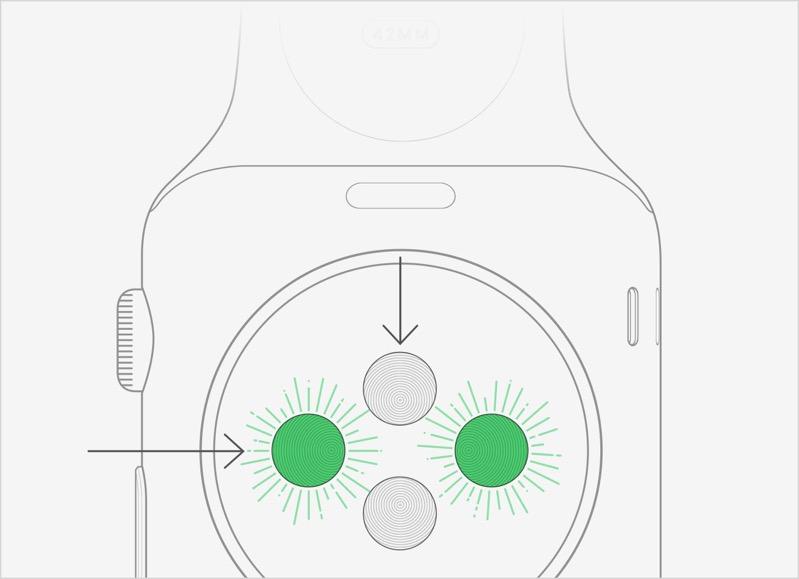 Watch measure sensors