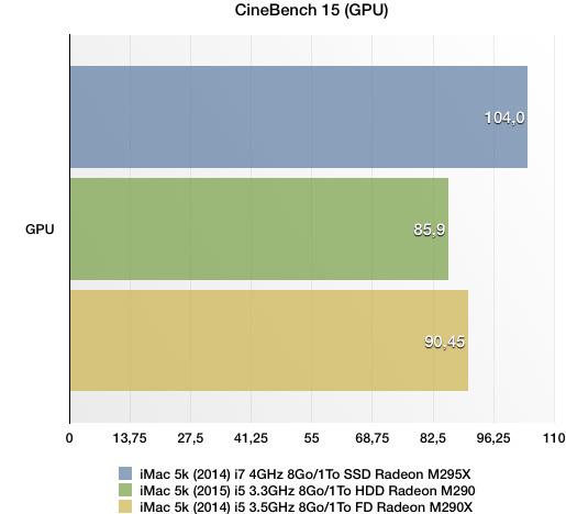 17705_test-de-l-imac-retina-5k-3-3ghz-2015