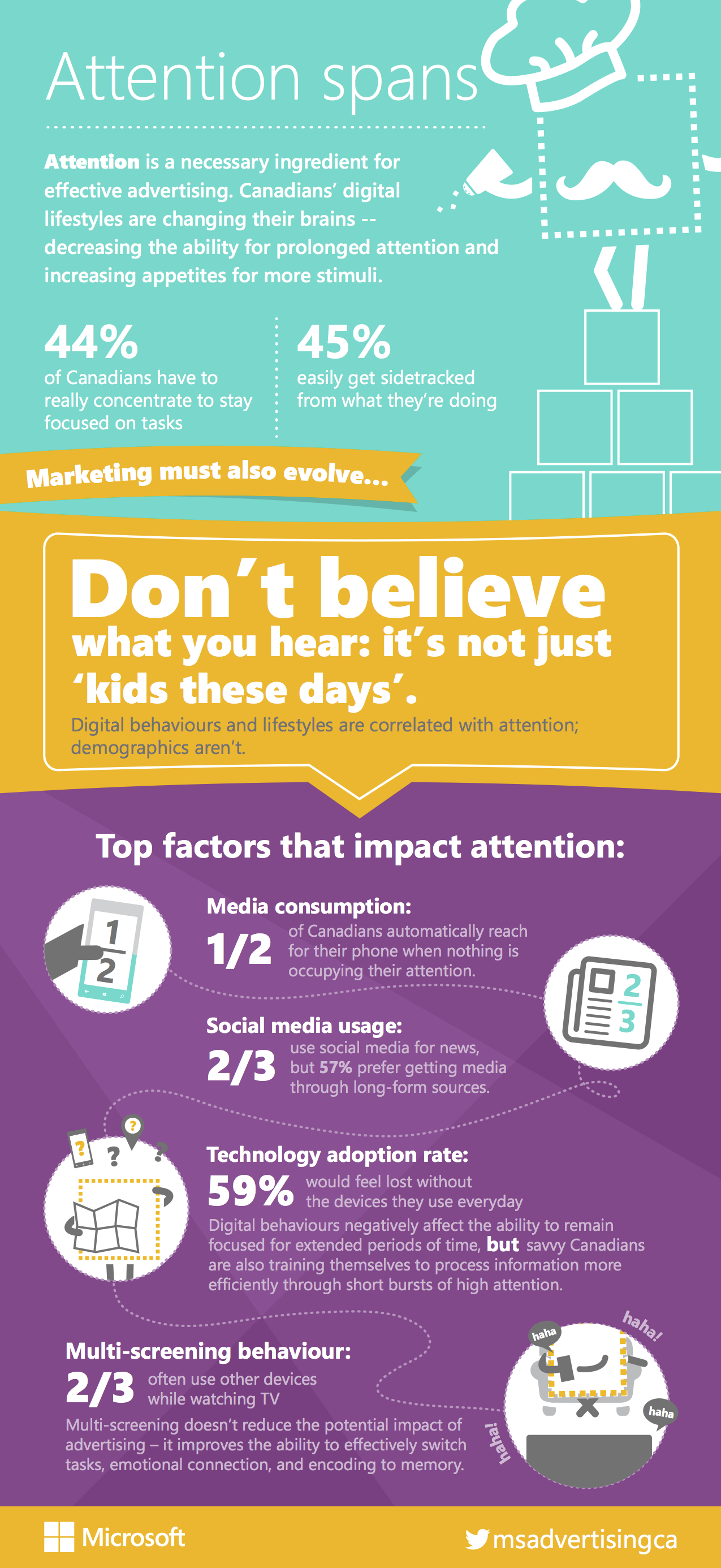 Microsoft-Attention-Spans-Infograph