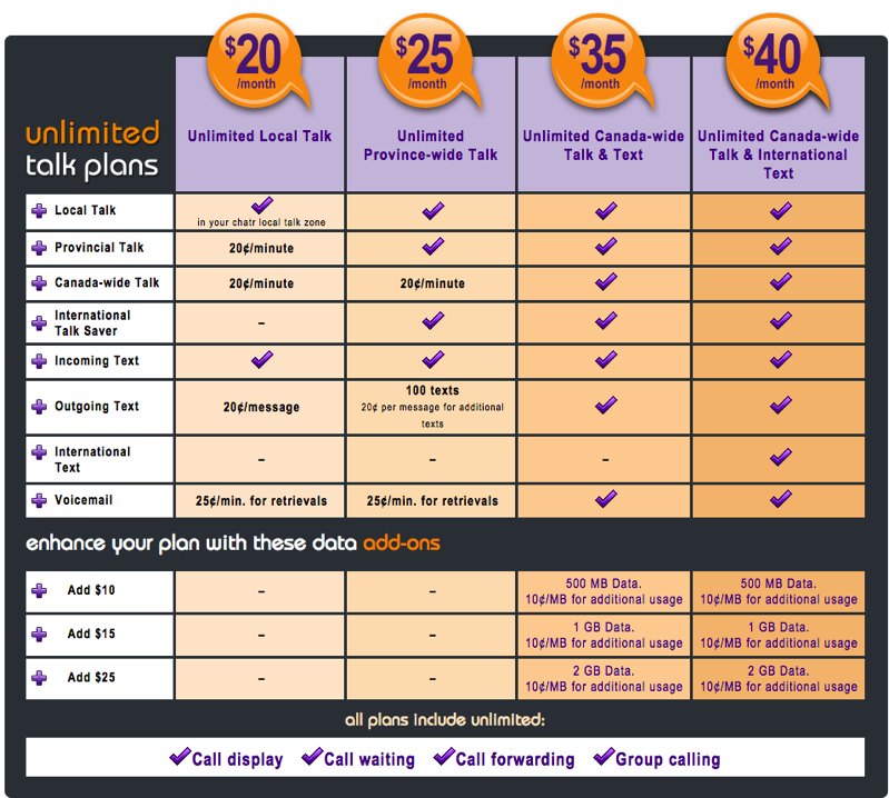 Chatr mobile canada locations