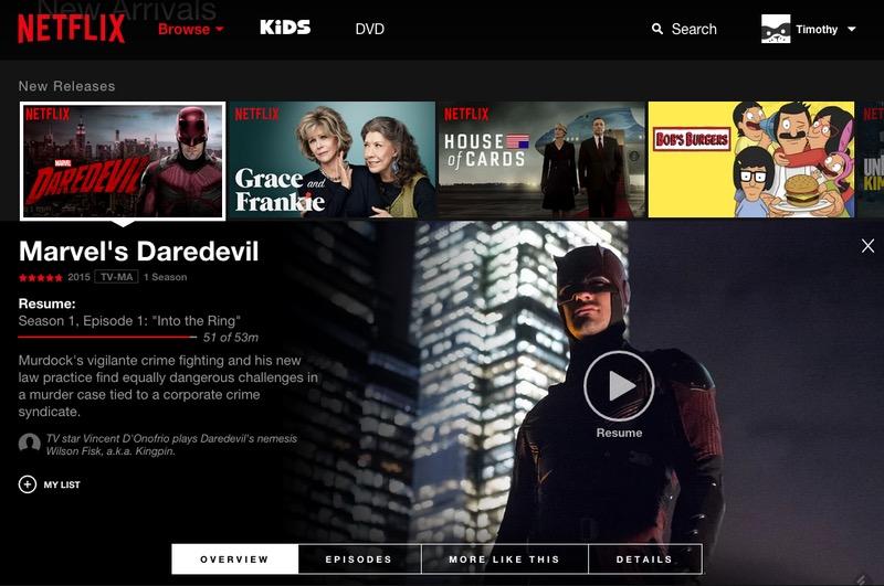 Netflix2 0