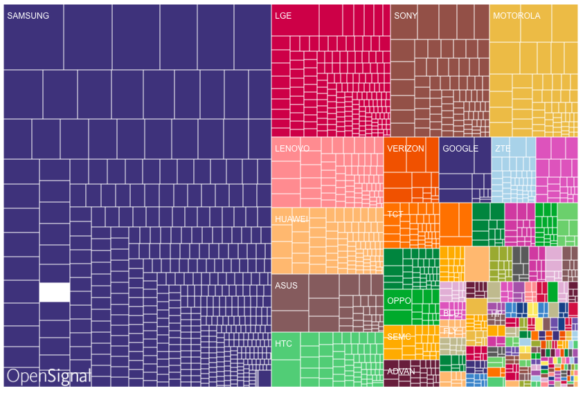 Android_Fragmentation_OpenSurvey15