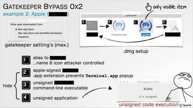 Gatekeeper bypass hack 640x360