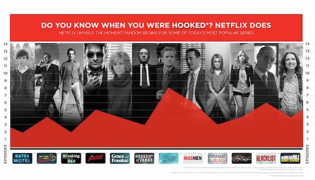 Netflix Global English