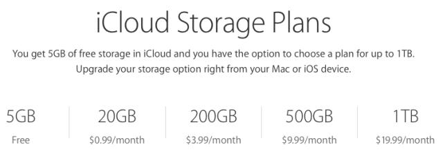 iCloud storage old
