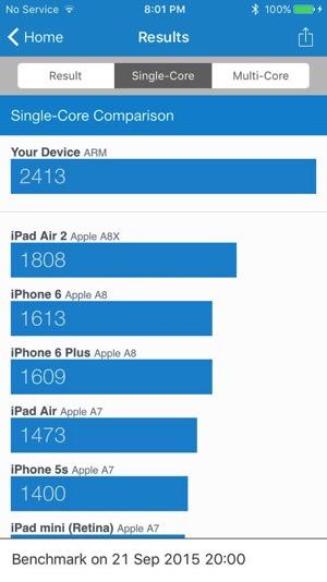Iphone 6s geekbench vs