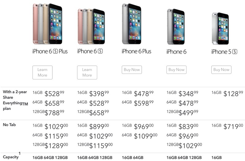 iphone 6s price in usa rogers iphone 6s contract prices start at 398 99 iphone 1538