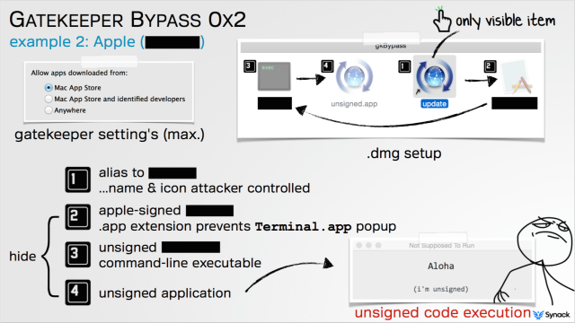 IGatekeeper bypass hack 640x360