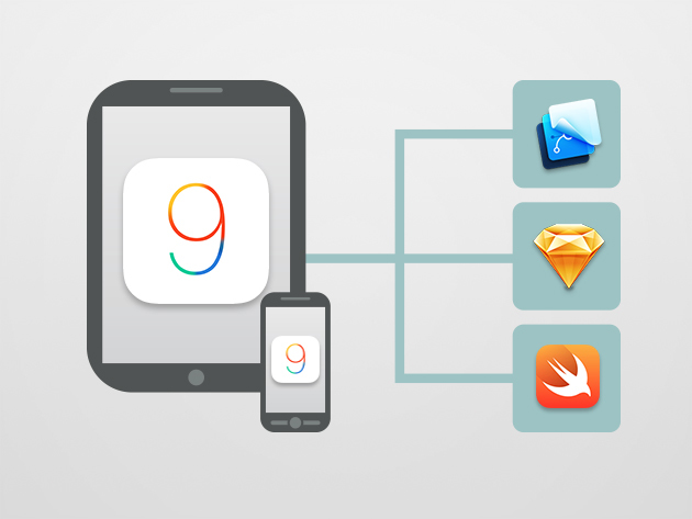 Full Stack iOS 9 School: Learn to Build 10 Apps for 80% Off [Deals]