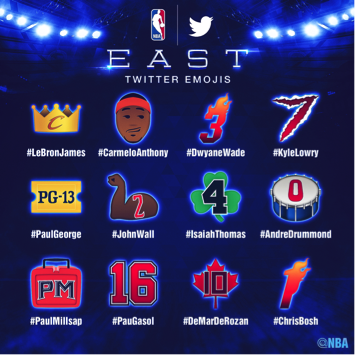 NBA Eastern emojis
