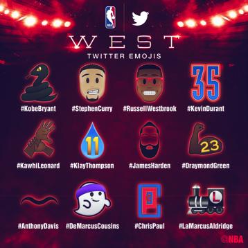 NBA Western emojis