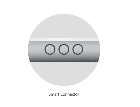 Smart connector port