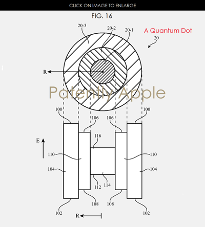 Apple Patent Application Reveals Deep Interest In Quantum Dot