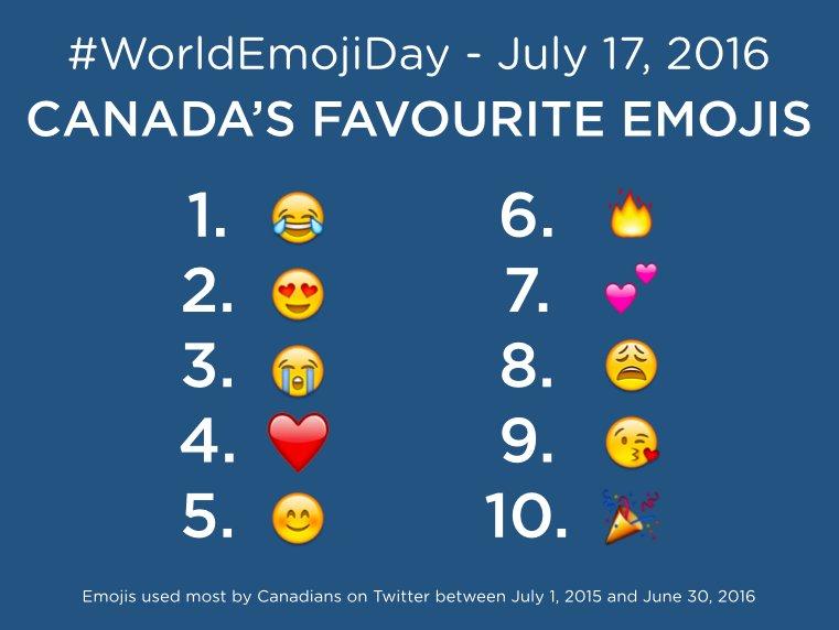 Twitter emoji canada