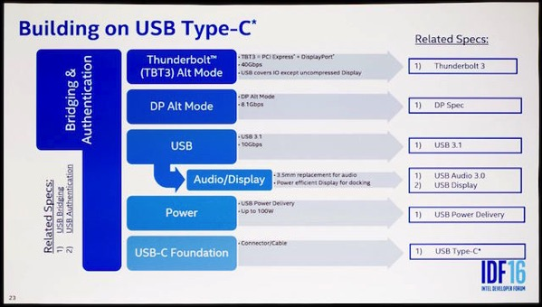 20160816 idf16 usb slide 003