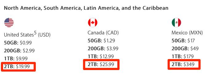 2tb icloud storage