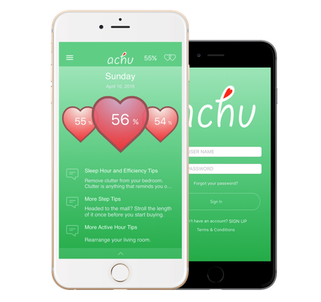 Achu App Fitbit Data