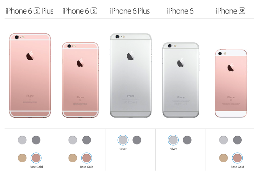 compare iphone 6s