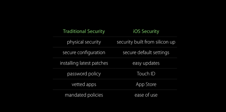 Ios security