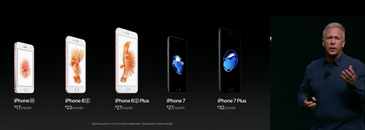 Apple-iPhone-Upgrade-Program-Prices