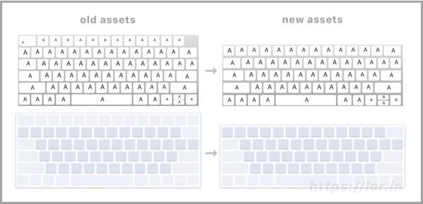 Keyboard assets 2