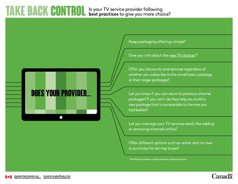 99 P P Best Practices Tablet EN