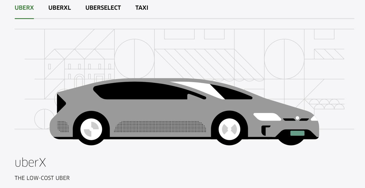 Uber montreal