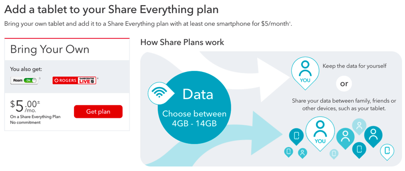 Rogers share everything tablet