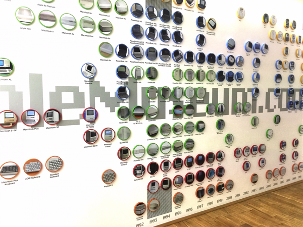 Over 40 years of apples products are pictured chronologically on a wall 1 jpg