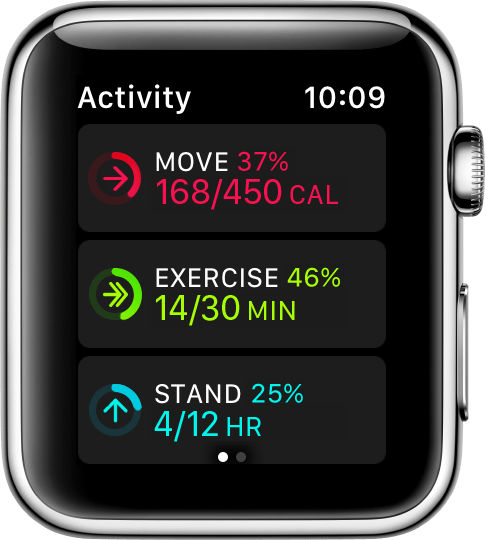 Watchos3 activity progress overview detail