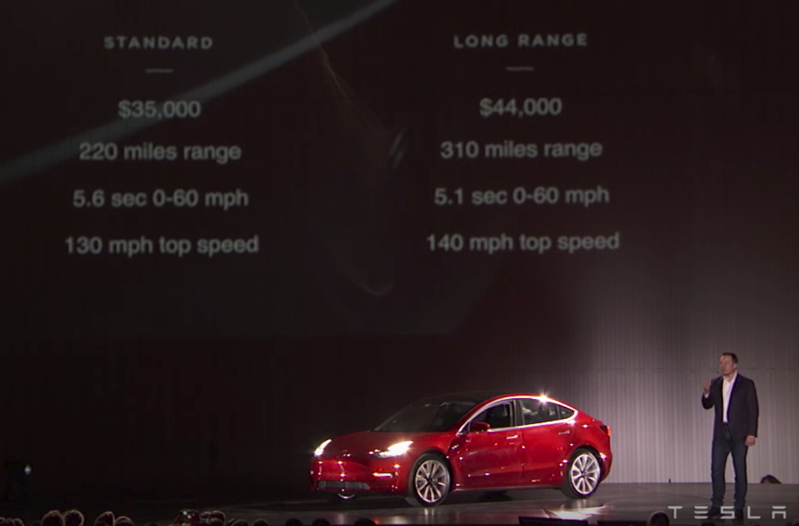 Tesla model 3 pricing specs