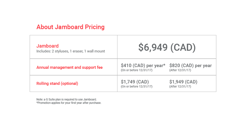 Jamboard CAD pricing 01