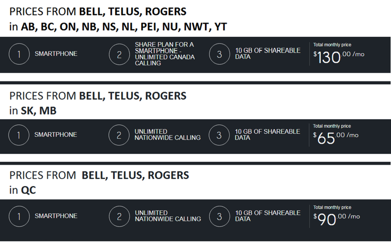 Rogers telus bell pricing