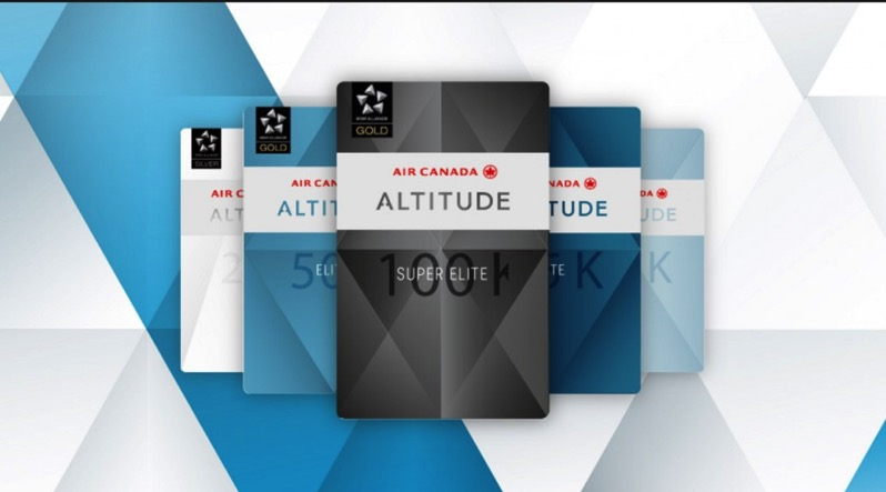 Air Canada Altitude frequent flyer program raises requirements steeply 1038x576