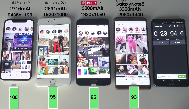Iphone X Vs Iphone 8 Plus Vs Galaxy Note 8 Vs Oneplus 5 Battery Life Test Video Iphone In Canada Blog