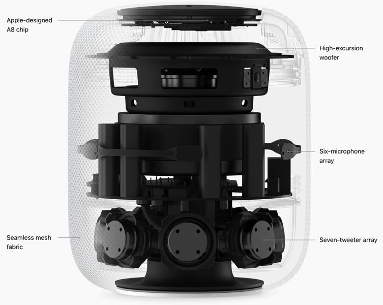Apple homepod speaker